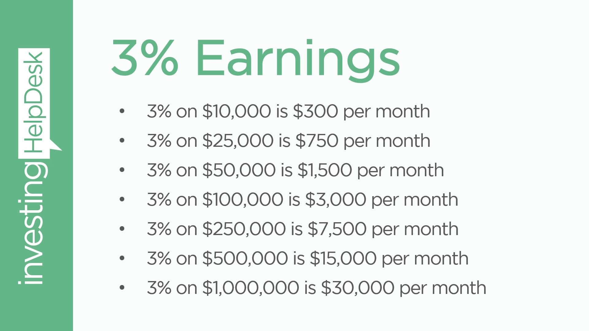 100 Dollars A Month >> Is It Reasonable To Earn 150 Day Trading In The Stock