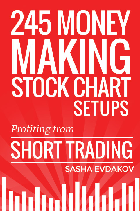 245 Money Making Stock Chart Setups (Vol #2)